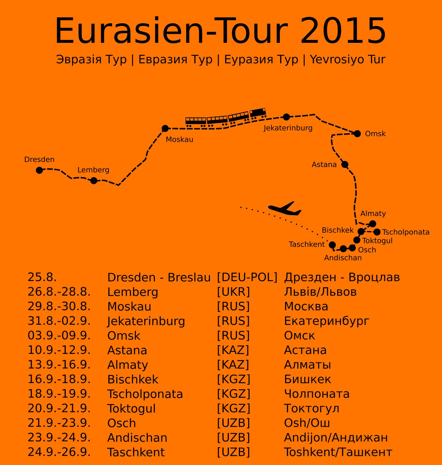 Die Reiseroute der Eurasien-Tour 2015